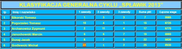generalka206