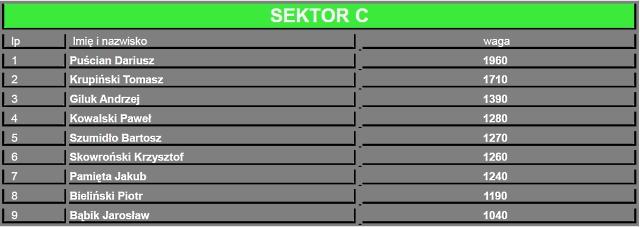 sektorC
